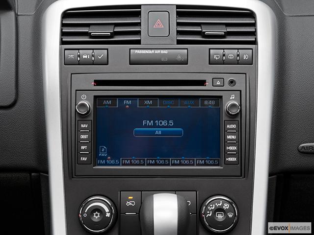 2008 Pontiac Torrent Sport Utility
