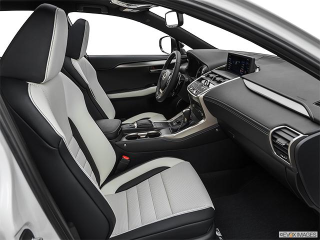 2020 Lexus NX 300 Sport Utility